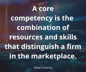 Core competency is the combination of resources and skills that distinguish a firm in the marketplace.