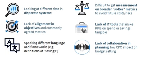 Procurement-Finance-Alignment