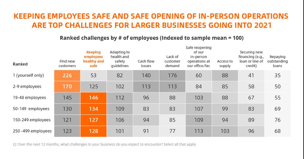 Alibaba.com Survey Image
