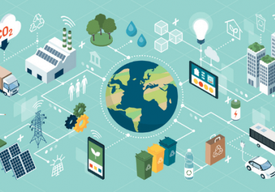 Prioritization of Supply Chain Sustainability is Here