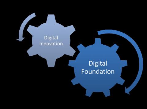 Digital IT Structure